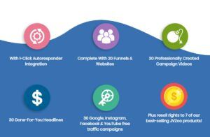 Affiliate Funnels Funnel Bots Products