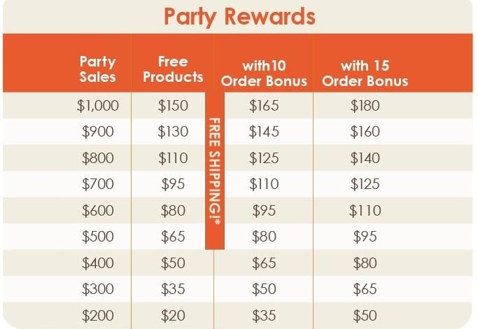 Tastefully Simple Host Rewards
