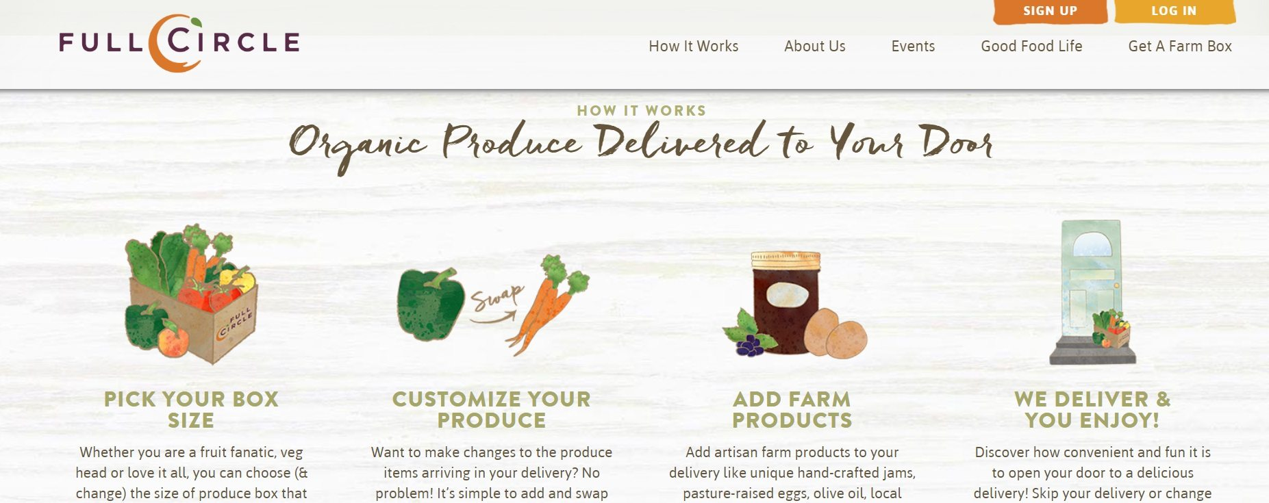 Full Circle Organic Produce Delivered to Your Door