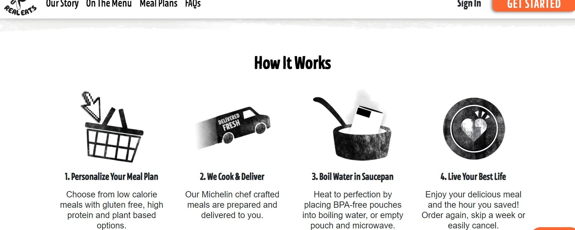 Real Eats - How it Works