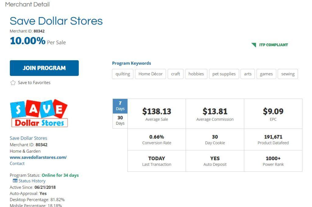 Save Dollar Stores Affiliate Program